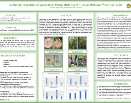 ANAIAH-SKYE-TAREYAMA-Analyzing-Properties-of-Water-from-Plants-Historically-Used-as-Drinking-Water-on-Guam-Ecology-