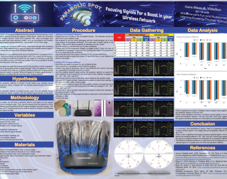 POSTER1_Parabolic-Spot_Focusing-Signals-for-a-boost-in-your-wireless-network-1440x1080