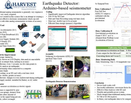 Science_Fair_Earthquake_Detector_Poster_Profile